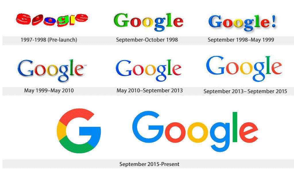 Evoluzione logo Google