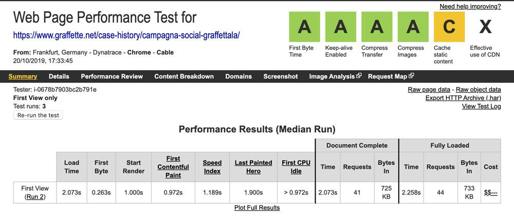 Test performance sui tempi di caricamento di una pagina del sito web graffette.net